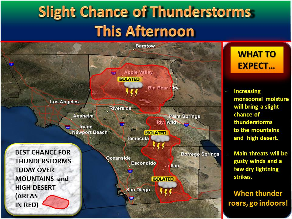 A few thunderstorms may develop over the mountains and high desert Sunday afternoon, as mid-level monsoonal moisture increases over the region.