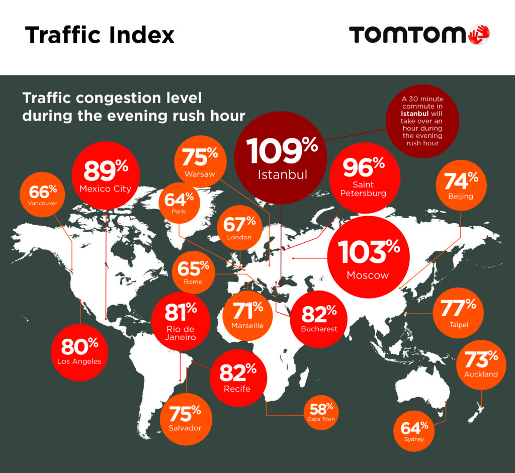Graphic courtesy TomTom.