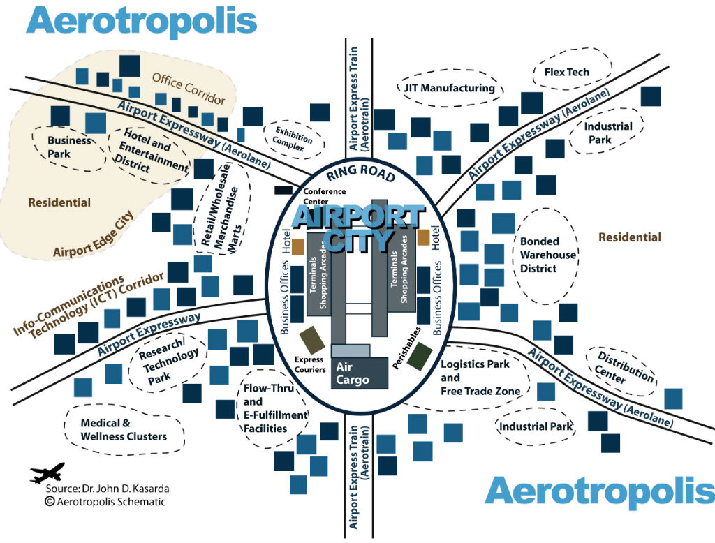 Schematic from John D. Kasarda, who originated the Aerotropolis concept. Kasarda is director of the Center for Air Commerce at the University of North Carolina.