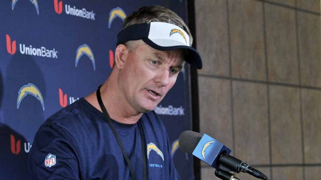 Charger Head Coach Mike McCoy speaks to the media during the team's 2015 minicamp. Photo by Chris Stone