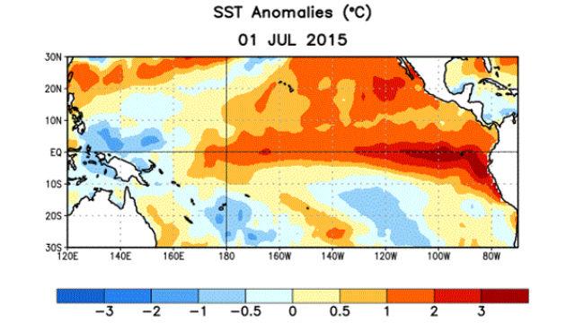 NOAA ocean measurements for July 1 show El Nino pattern off South America.