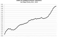 USD June Index