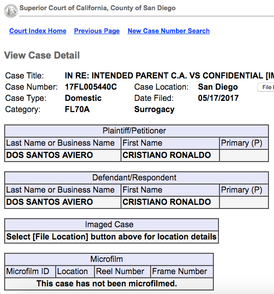 World Soccer Superstar Ronaldos Twins Born In La Mesa Documents