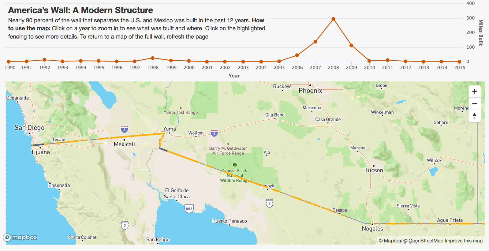 Americas Wall Decadeslong Struggle To Secure USMexico Border - Map 100 Miles Us Border