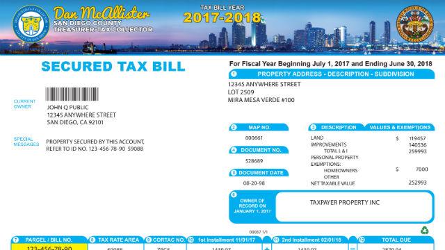 Grundsteuer-Zahlungen Können nicht Verschoben Werden, aber Spät Gebühren Kann Verzichtet Werden