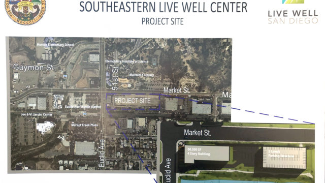 LiveWellCenter-Southeast