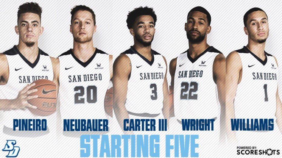 Toreros CIT starting 5