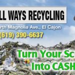 Image from All Ways Recycling homepage.