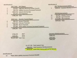 Todd Walters' summary of  2017-2018 legal expenses and reimbursements for Local 135. (PDF)