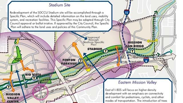 Map of Mission Valley includes reference to stadium site.