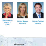 San Diego County Supervisors