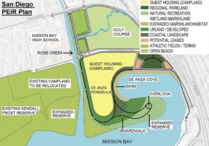 San Diego PEIR plan for Mission Bay.