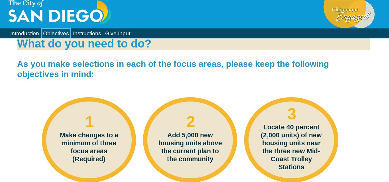 San Diego Launches Online Community Planning Tool - Times of