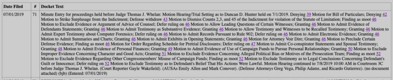 Summary of Judge Whelan's decisions on motions in Rep. Hunter's criminal case.