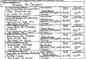 Donations listed in Nancy Casady's last filing with FEC in 1997. (PDF)
