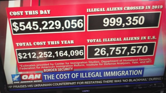 One America News Network's daily immigration tally