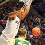 SDSU Aztecs Basketball NCAA
