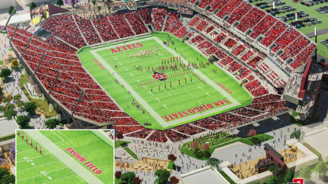 Artist's conception of Bashor Field at Aztec Stadium. Image via SDSU