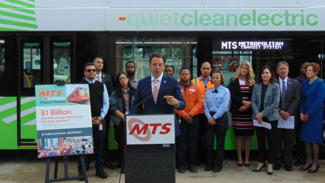 MTS Hat $1 Milliarde Jährlichen Auswirkungen; gilt als Effizienteste US-Transit, - Agentur