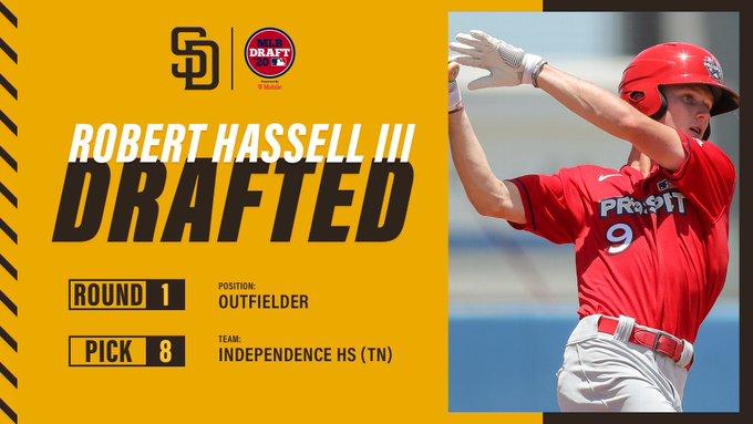 Robert Hassell MLB