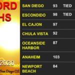 Graphic of record high temperatures