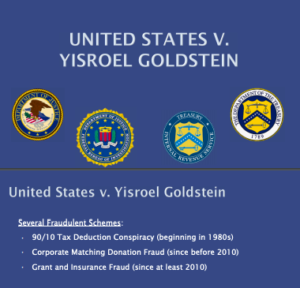 Goldstein case graphics from Department of Justice presentation.