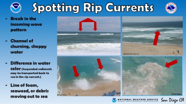 rip current graphic