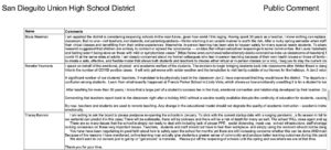 Comments on Jan. 4 reopening plan in San Dieguito Union High School District. (PDF)